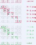 پیچیدگی الگوریتم مرتب سازی حبابی در بهترین حالت
